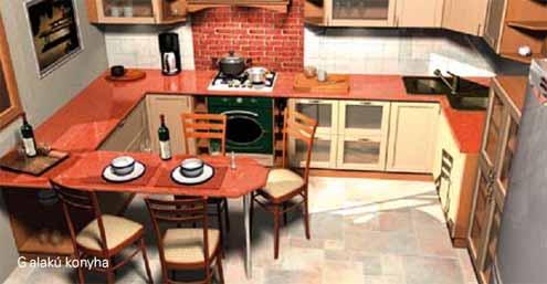 FATÁJ Online __ Az ideális konyha tervezése - 4/8. __